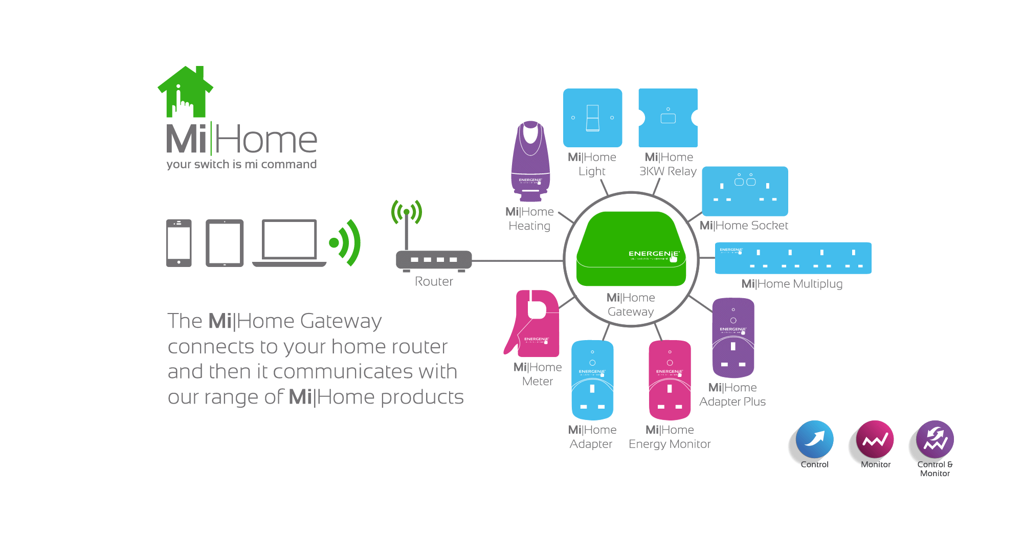 energenie mihome overview.png