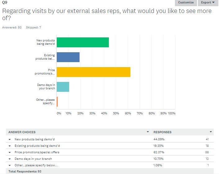 survey2